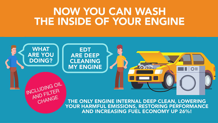 engine-decontamination-treatment-from-99-charters-aldershot